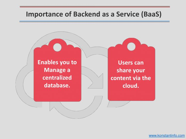 Importance of Backend as a Service (BaaS)