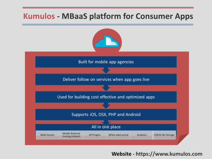 Kumulos - MBaaS platform for Consumer Apps