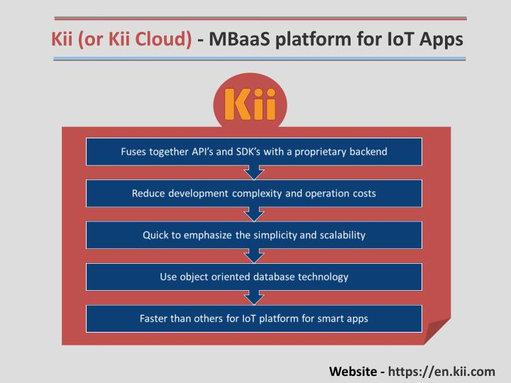 Kii (or Kii Cloud) - MBaaS platform for IoT Apps