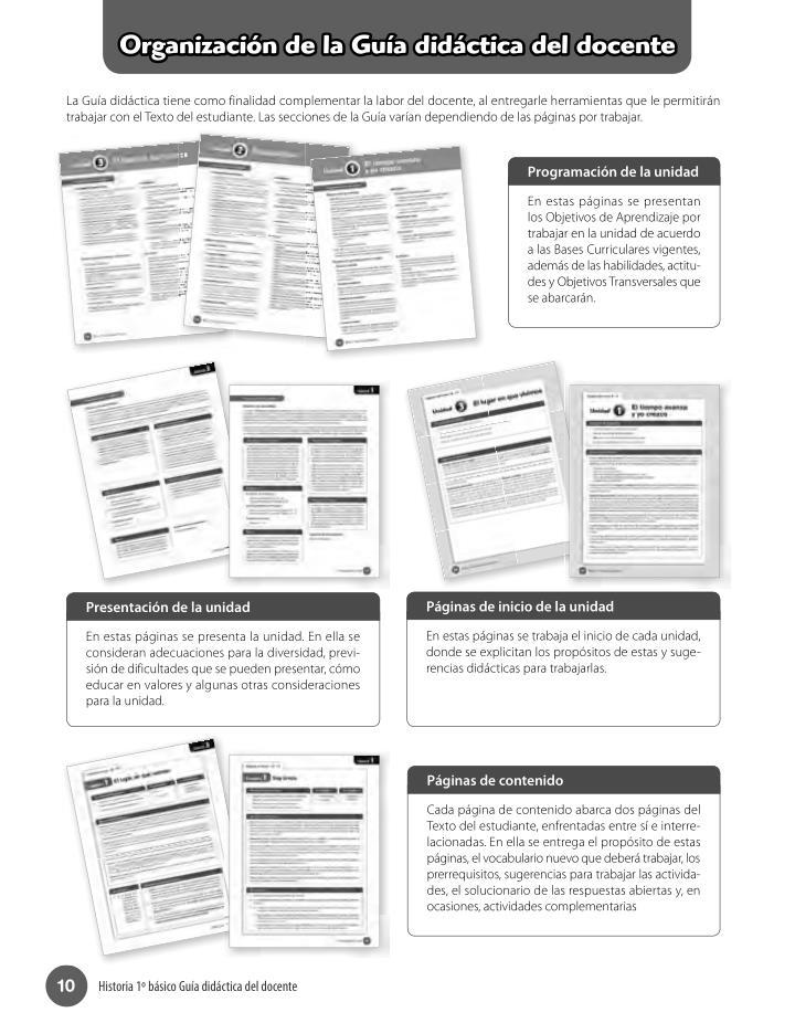 Organización de la Guía didáctica del docente