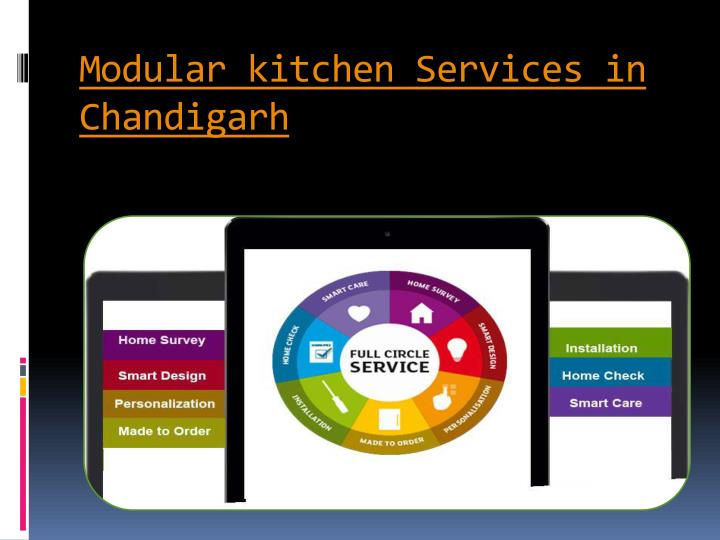 Modular kitchen Services in Chandigarh