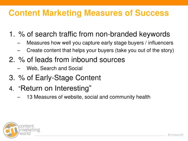 Content Marketing Measures of Success