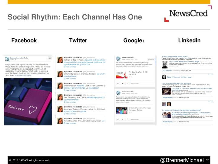Social Rhythm: Each Channel Has One