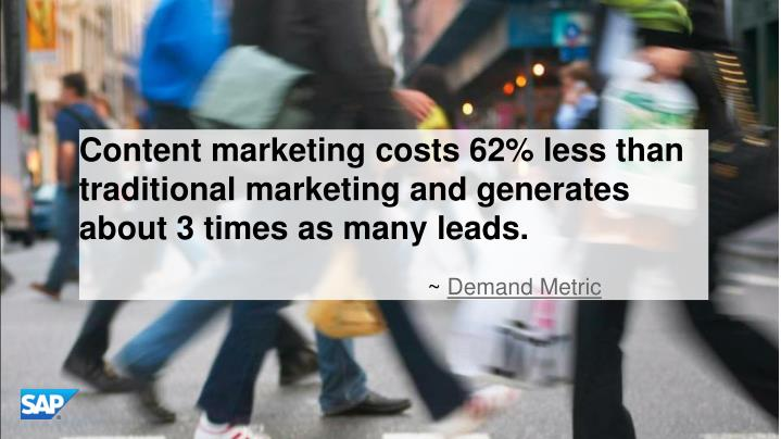 Content marketing costs 62% less than