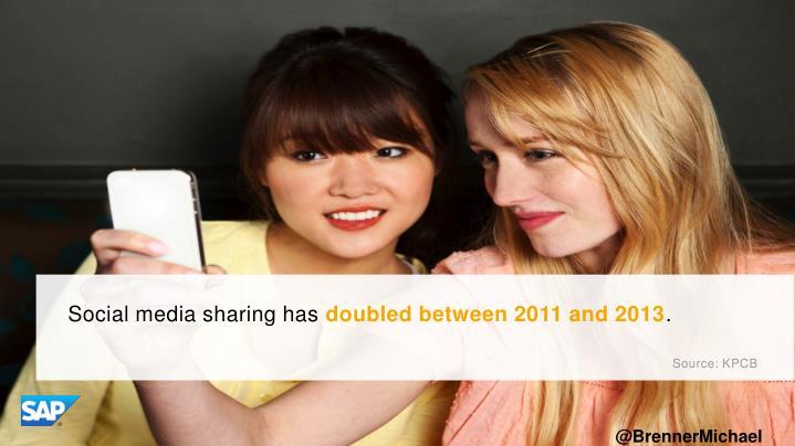 Social media sharing has