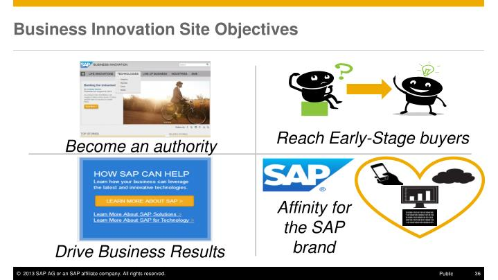 Business Innovation Site Objectives