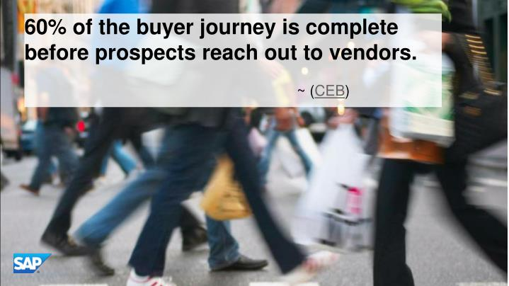 60% of the buyer journey is complete