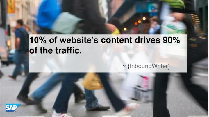 10% of website's