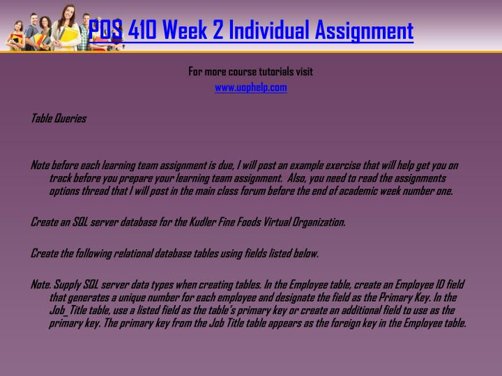 POS 410 Week 2 Individual Assignment