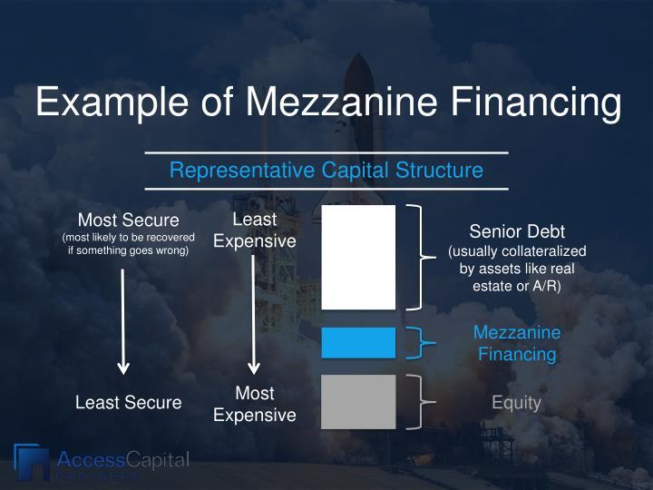 Example of Mezzanine Financing