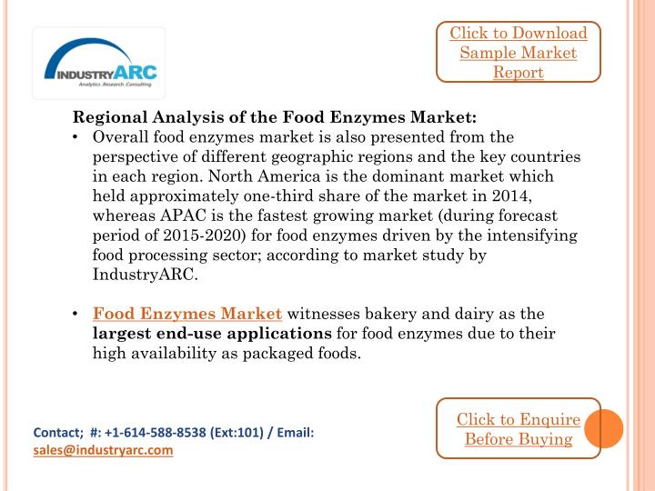 Click to Download Sample Market Report