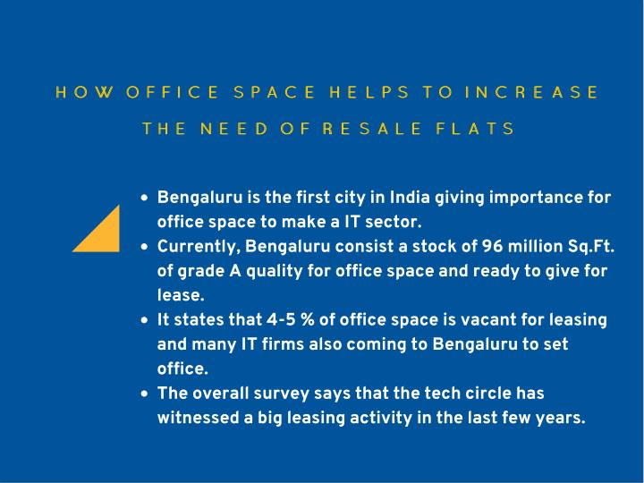 HOW OFFICE SPACE HELPS TO INCREASE