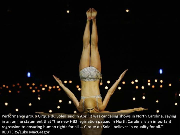 "Performance bunch Cirque du Soleil said in April it was crossing out shows in North Carolina, saying in an online proclamation that ""the new HB2 enactment went in North Carolina is an imperative relapse to guaranteeing human rights for all ... Cirque du Soleil puts stock in fairness for all."" REUTERS/Luke MacGregor"