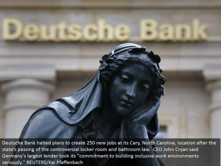 "Deutsche Bank stopped arrangements to make 250 new employments at its Cary, North Carolina, area after the state's going of the questionable locker room and washroom law. President John Cryan said Germany's biggest loan specialist took its ""dedication to building comprehensive workplaces genuinely."" REUTERS/Kai Pfaffenbach"