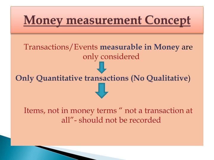 Money measurement Concept