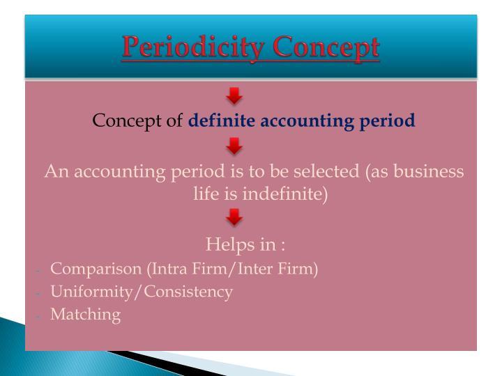 Periodicity Concept