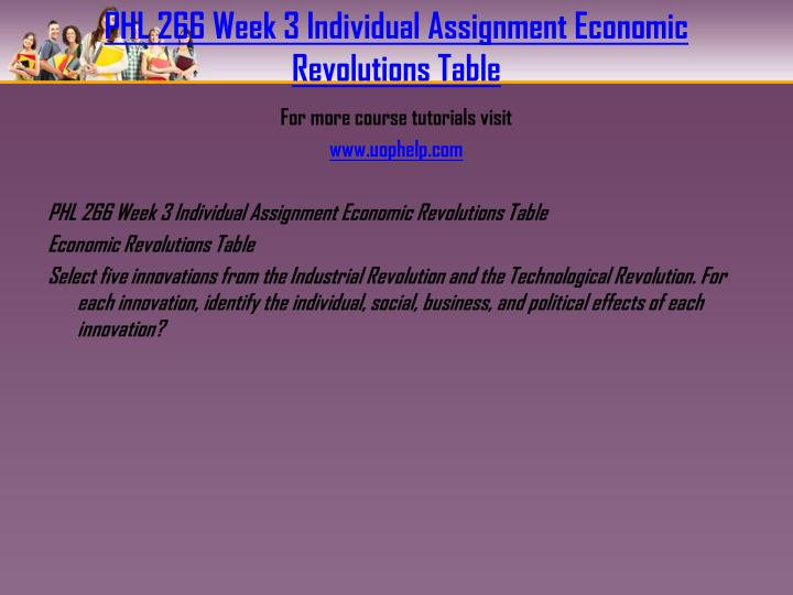 PHL 266 Week 3 Individual Assignment Economic Revolutions Table