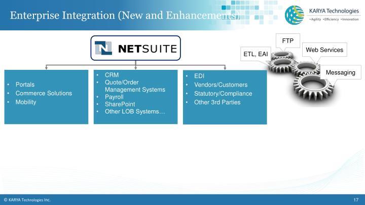 Enterprise Integration (New and Enhancements)