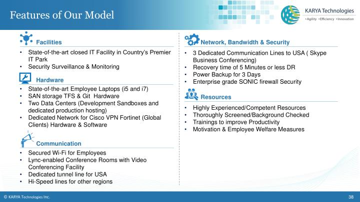 Features of Our Model