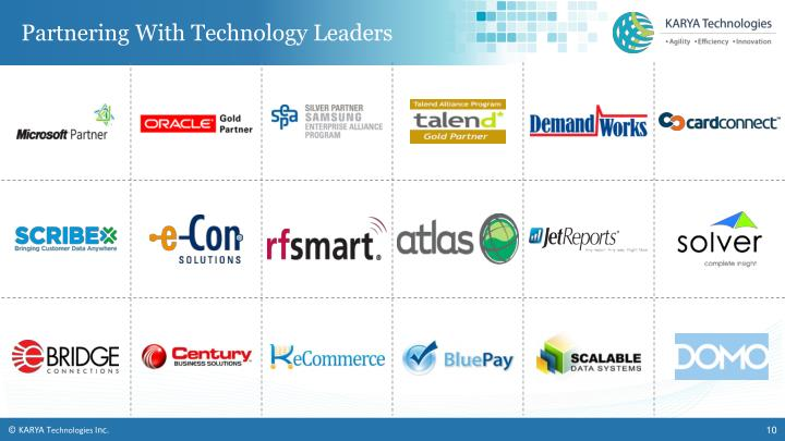 Partnering With Technology Leaders