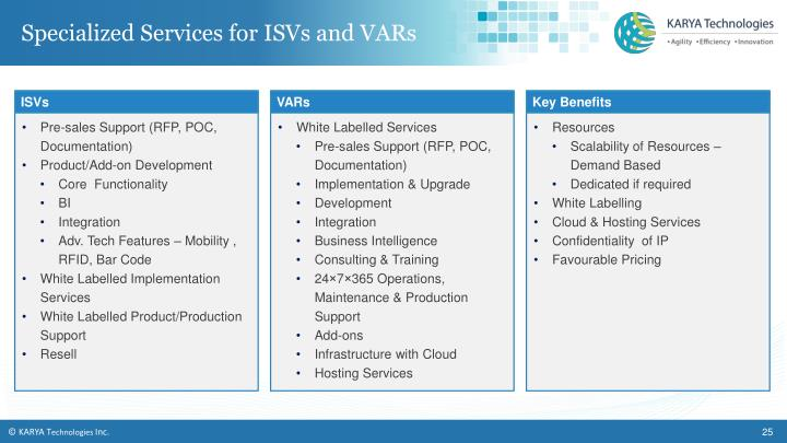 Specialized Services for ISVs and VARs