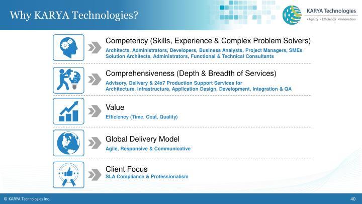 Why KARYA Technologies?
