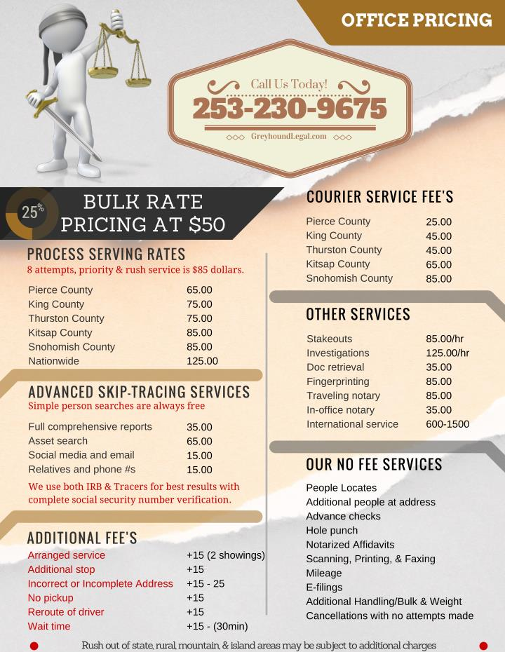 OFFICE PRICING