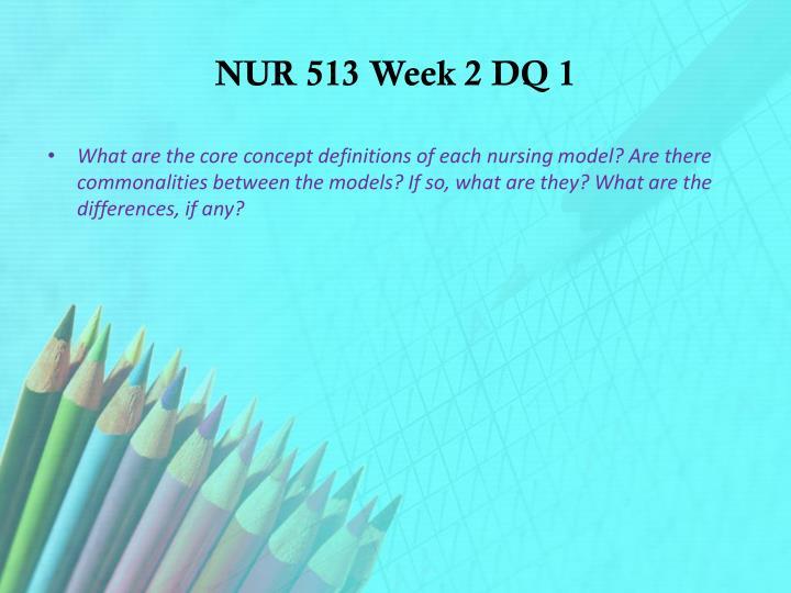 NUR 513 Week 2 DQ 1