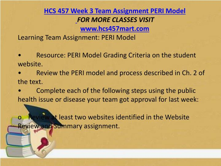 HCS 457 Week 3 Team Assignment PERI Model