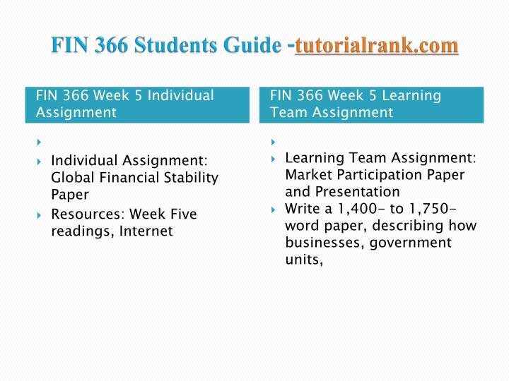 FIN 366 Students Guide -