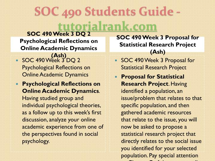 SOC 490 Week 3 DQ 2 Psychological Reflections on Online Academic Dynamics (Ash)