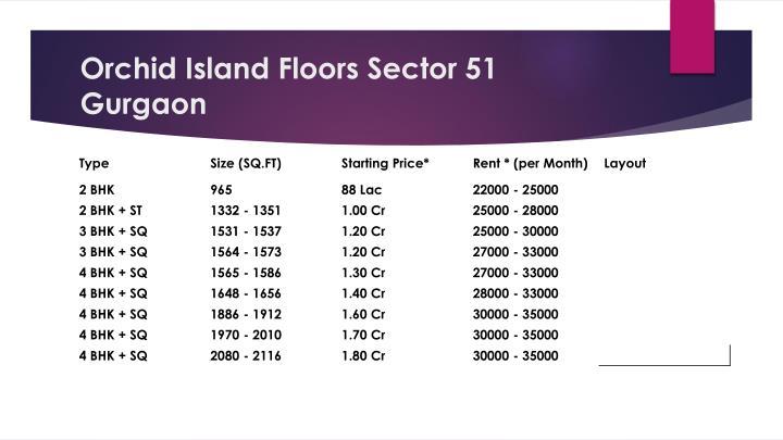 Orchid Island Floors Sector 51