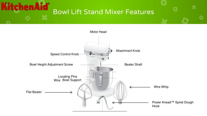 Bowl Lift Stand Mixer Features