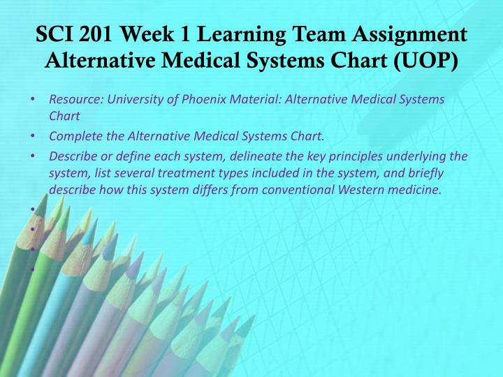 SCI 201 Week 1 Learning Team Assignment Alternative Medical Systems Chart (UOP)