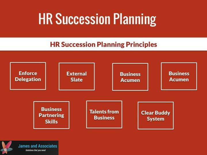 Hr consultancy services for your business in sint maarten 7354645