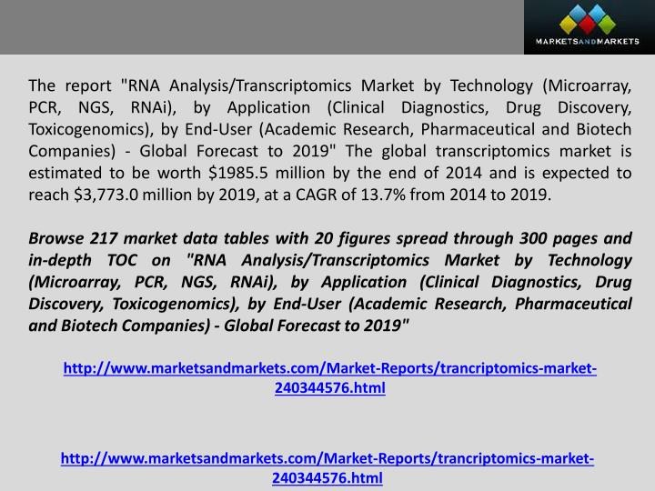 "The report ""RNA Analysis/Transcriptomics Market by Technology (Microarray, PCR, NGS, RNAi), by Application (Clinical Diagnostics, Drug Discovery,"