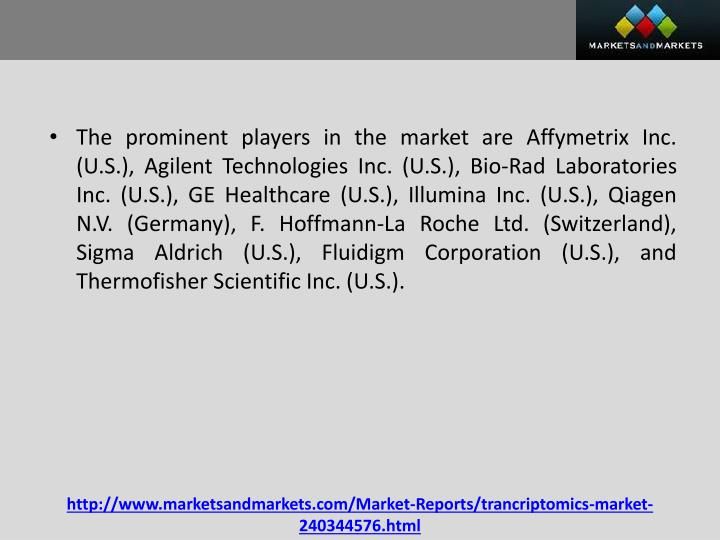 The prominent players in the market are
