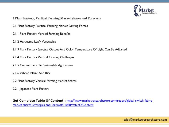 2 Plant Factory, Vertical Farming Market Shares and Forecasts