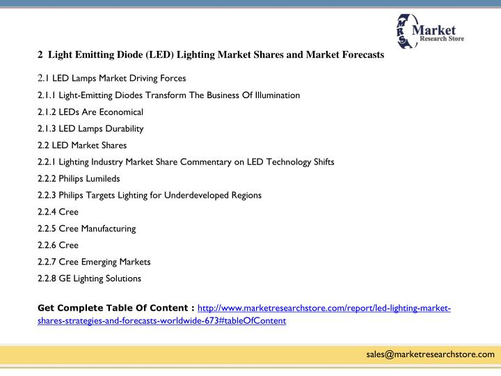 2  Light Emitting Diode (LED) Lighting Market Shares and Market Forecasts