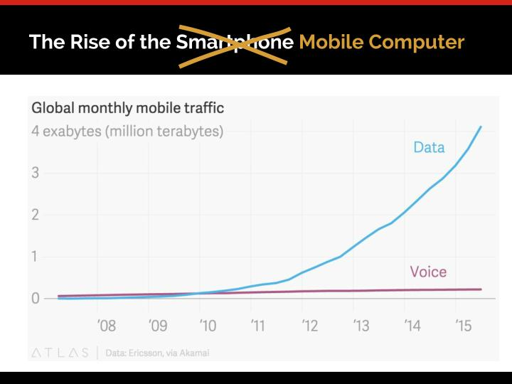 The Rise of the Smartphone Mobile Computer