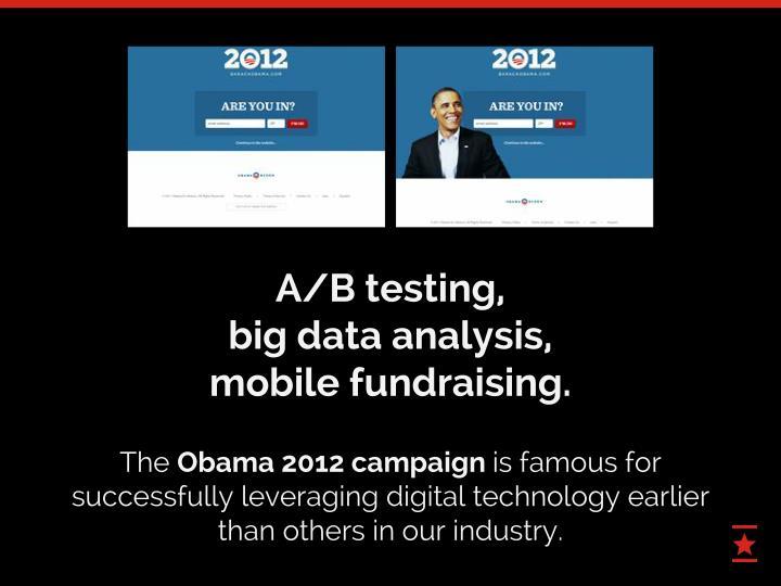 A/B testing,