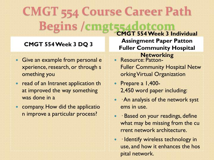 patton fuller community hospital networking project identify Cmgt/554 class cmgt 554 week 1 dqs cmgt 554 week 2 patton-fuller community hospital networking project cmgt 554 week 2 dqs cmgt 554 week 3 patton-fuller community.