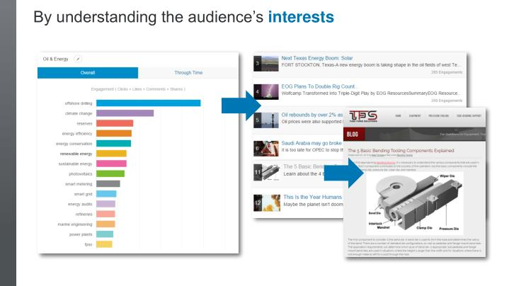 By understanding the audience's