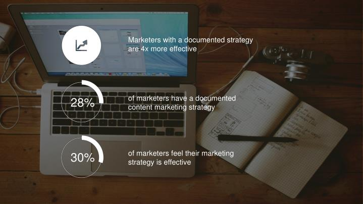 Marketers with a documented strategy