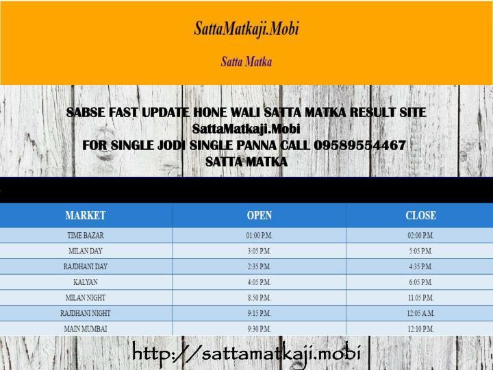 SABSE FAST UPDATE HONE WALI SATTA MATKA RESULT SITE