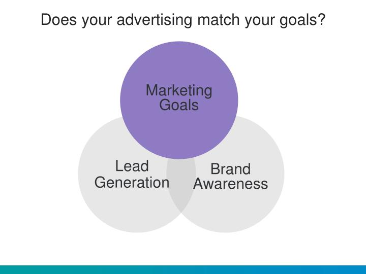 Does your advertising match your goals?