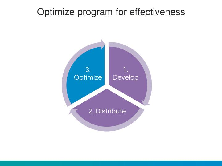 Optimize program for effectiveness