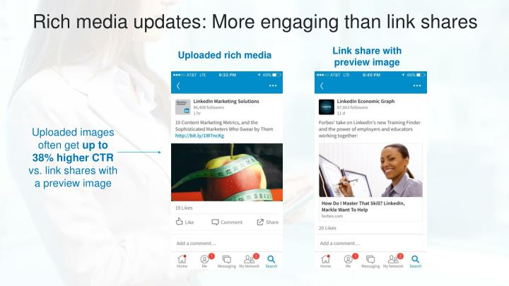 Rich media updates: More engaging than link shares