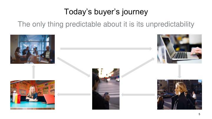 Today's buyer's journey
