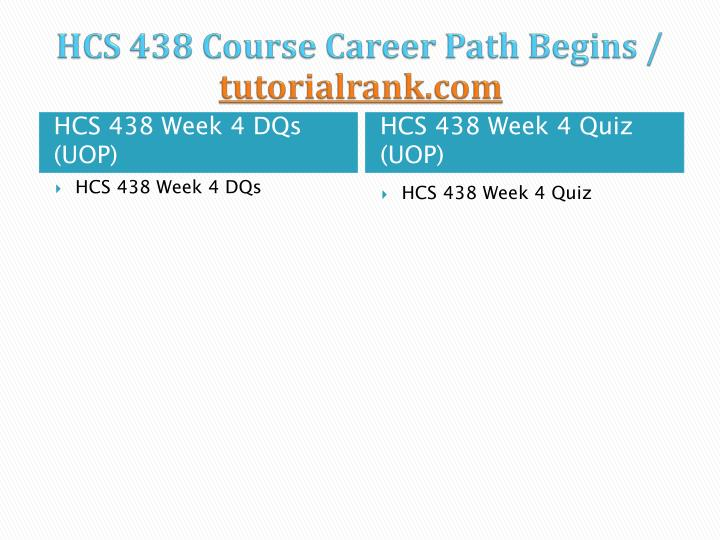 analysis of data reports in published journal articles hcs 438 Please leave this field blank hcs 438 entire course home updates wish list ask your question categories acc 210 acc 230 acc 260 acc 291 acc 300 acc 340.